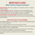 Board of Regents Master Plan update