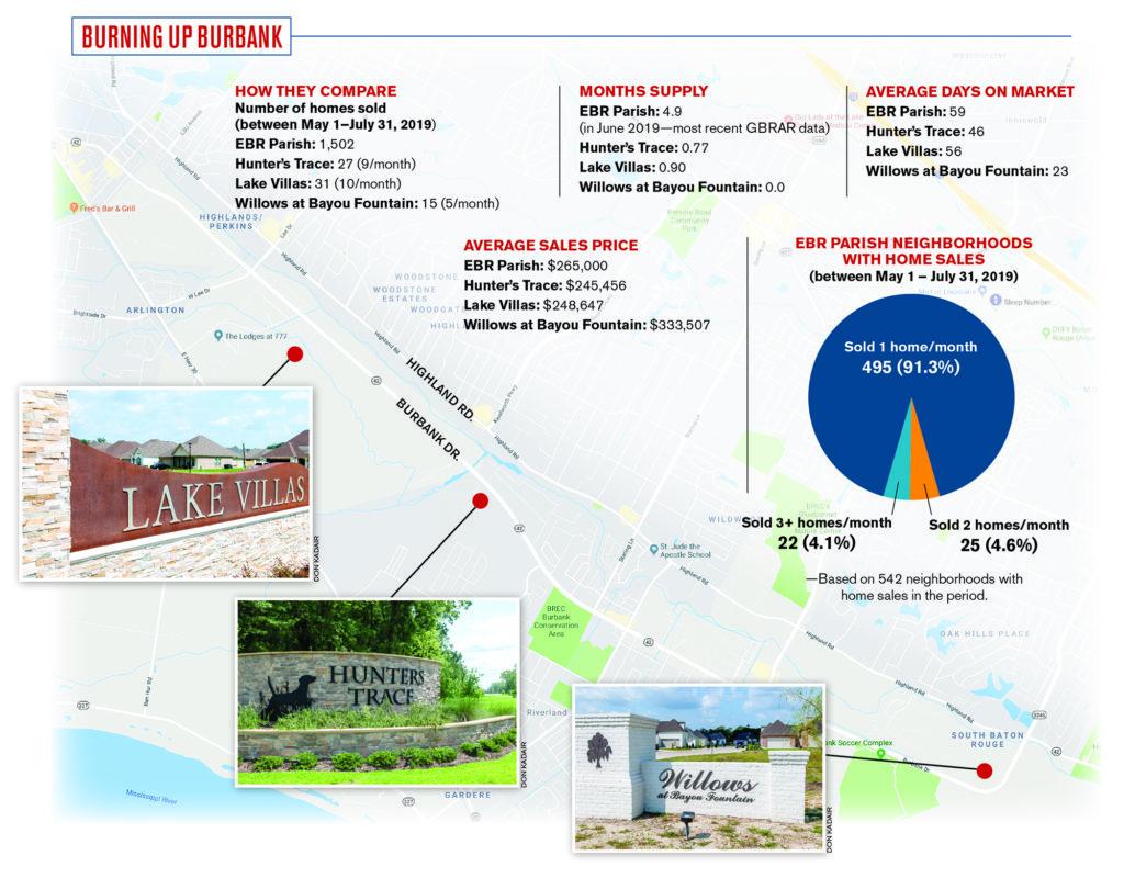 residential hot spots