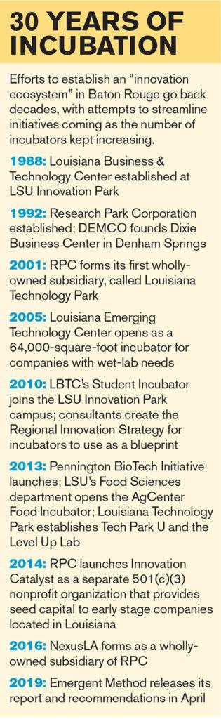 LSU Research Park