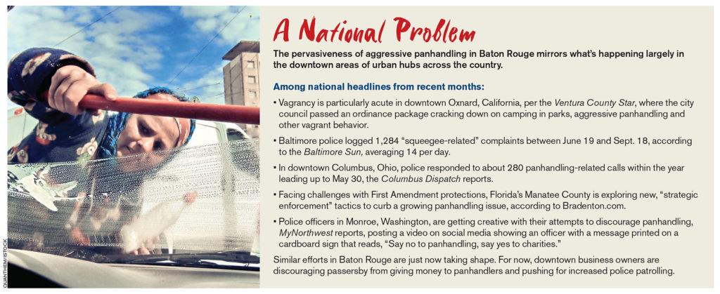 panhandling national problem