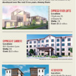public housing Baton Rouge