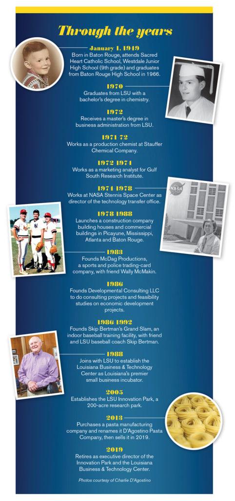 Charlie D'Agostino Hall of Fame